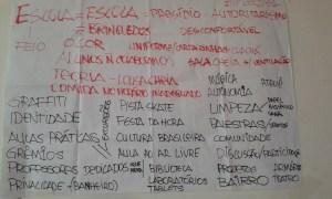 Mapeamento da escola atual (em vermelho) e a dos sonhos (preto) feita pelos participantes do III Encontro de Arte e Midiativismo (Foto: Vanessa Candida / Cedeca Interlagos)