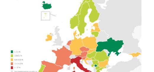 cannabis europa