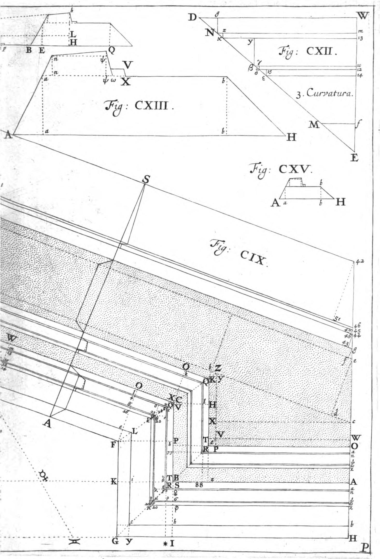 Military Engineering And Architecture In Mid 17th Century