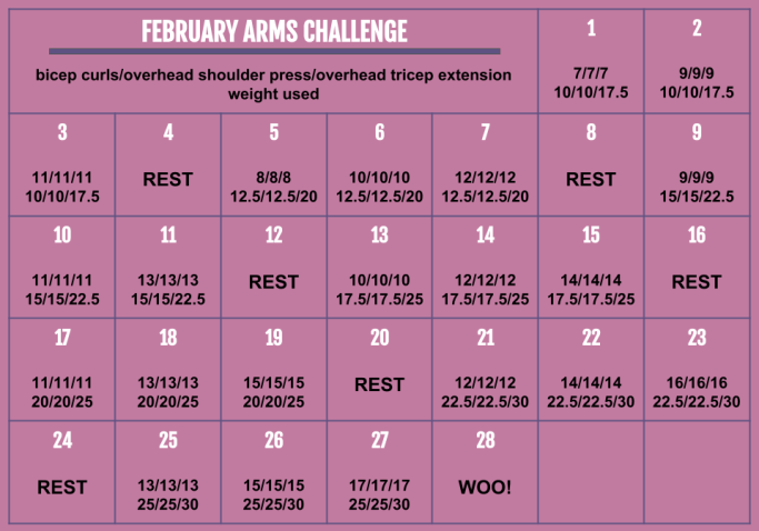 Arms Challenge