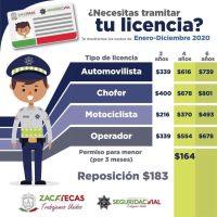 Van cerca de 46 mil Licencias tramitadas en 2020 para Conducir, aquí Costos