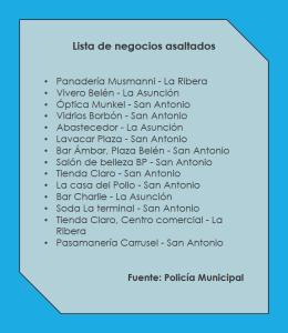 Recuadro 1