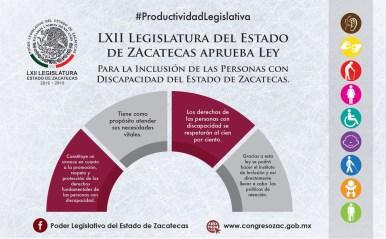 Legislatura 3