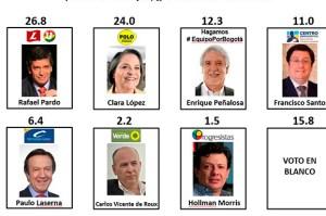 alcaldes-bogota (1)