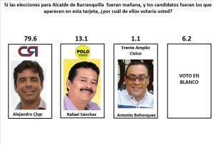 alcaldia_barranquilla