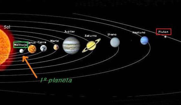 planetas sistema solar-mercurio