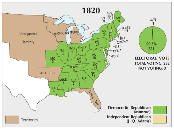 Election of 1820