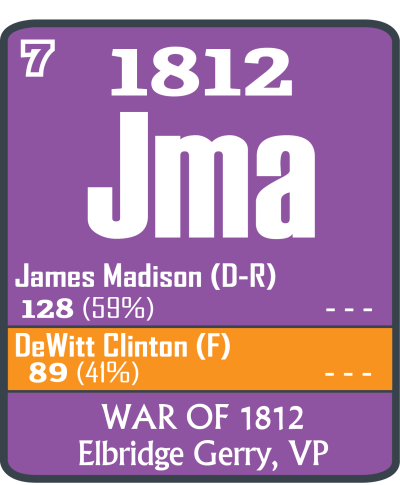 election of 1812