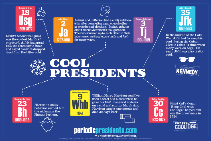 Cool Presidents