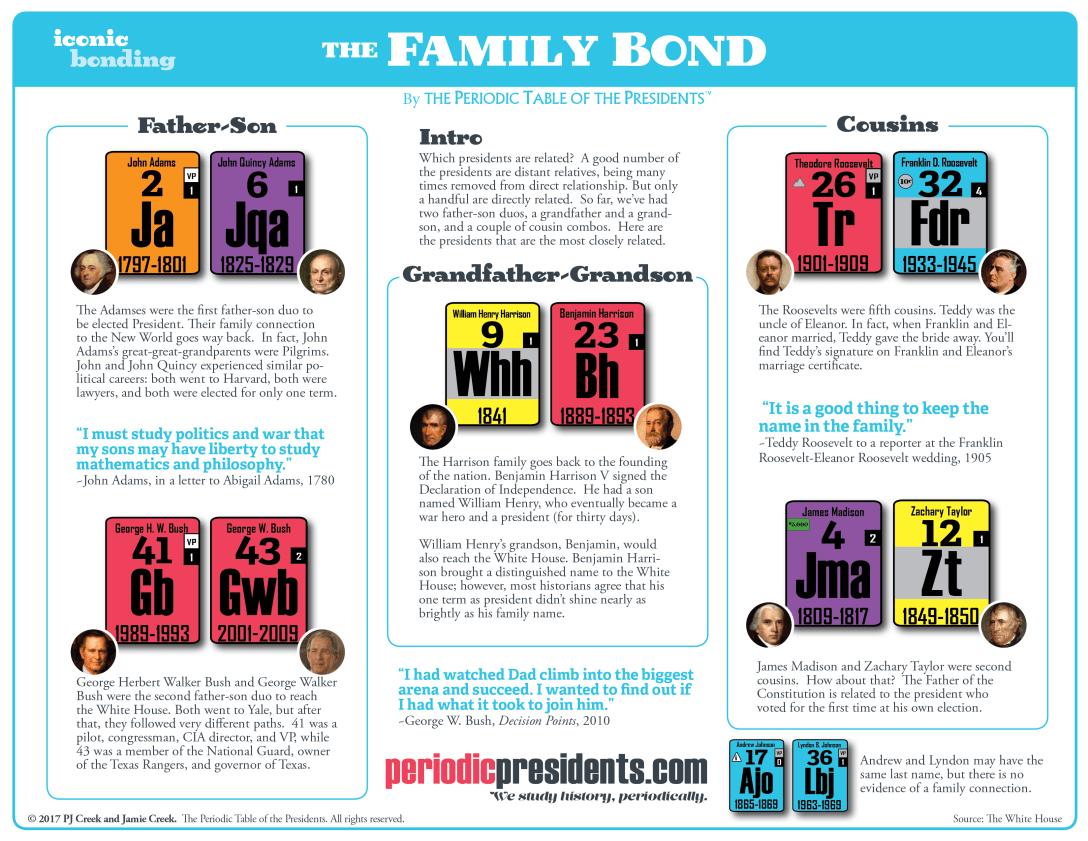 Family Bond (New Font)