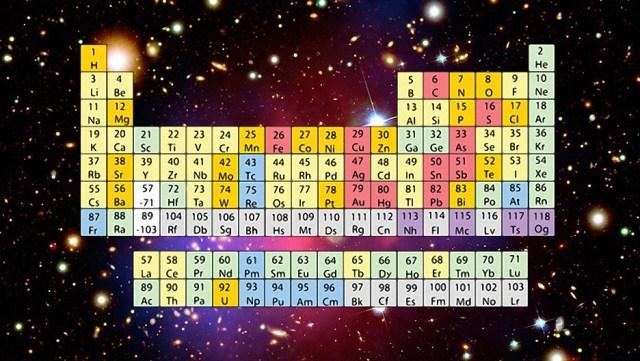 Más allá de la tabla periódica: Científicos designan nuevas formas de materia