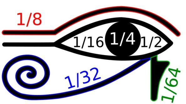 Jeroglificos-antiguo-Egipto-fracciones-Ojo-de-Horus