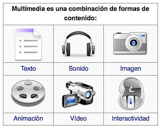 Multimedia_Wikipedia