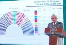 AMLO elecciones 2021