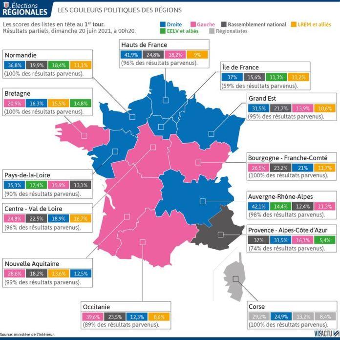 Francia regionales 20JUN2021 resultados