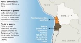 La Haya competente sobre demanda de Bolivia de recuperar litoral chileno