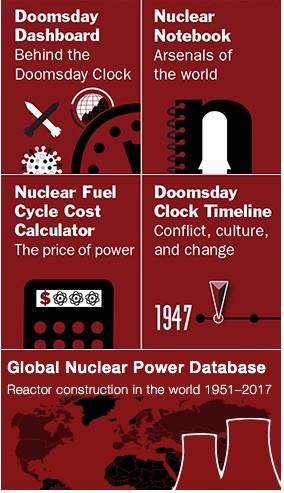 Componentes para la medición del Doomsday Clock