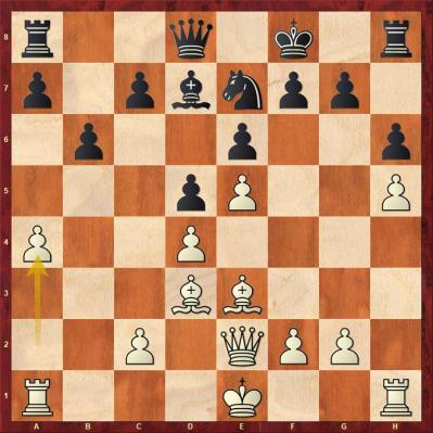 Leela Chess Zero - Stockfish 10 (15.a4).jpg