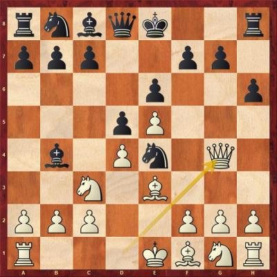 Leela Chess Zero - Stockfish 10 (7.Dg4).jpg