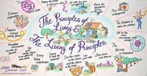 I principi della vita Colleen Stevenson