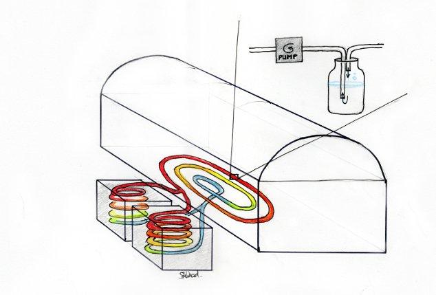 Come progettare e costruire un polytunnel che si irriga da for Costruire uno stagno