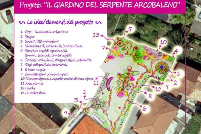 progetto permacultura scuola verbania
