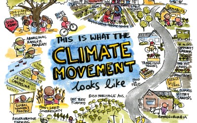 Art, activism and permaculture