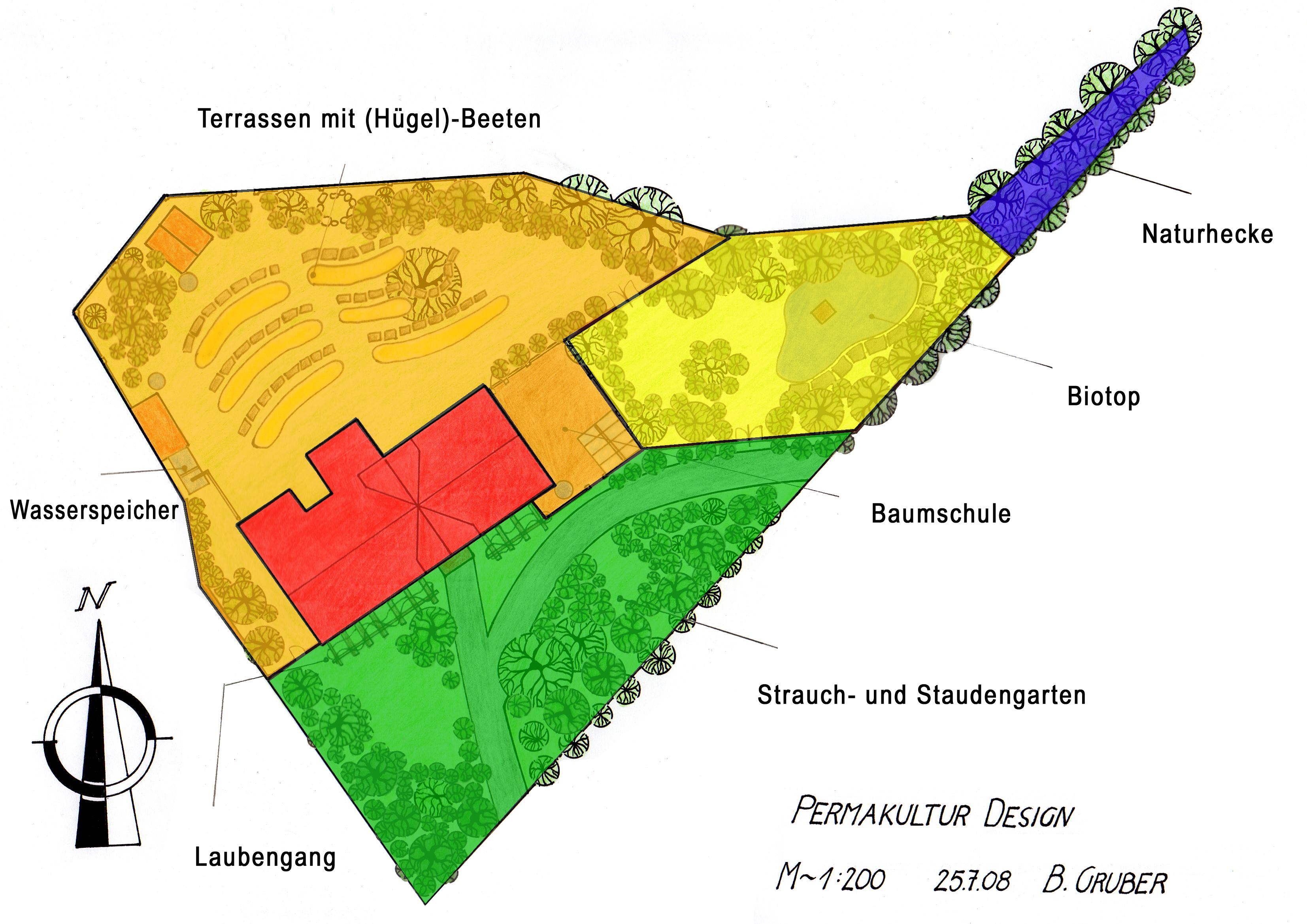 Eine gute Zoneneinteilung ist die Grundlage der Permakultur-Planung