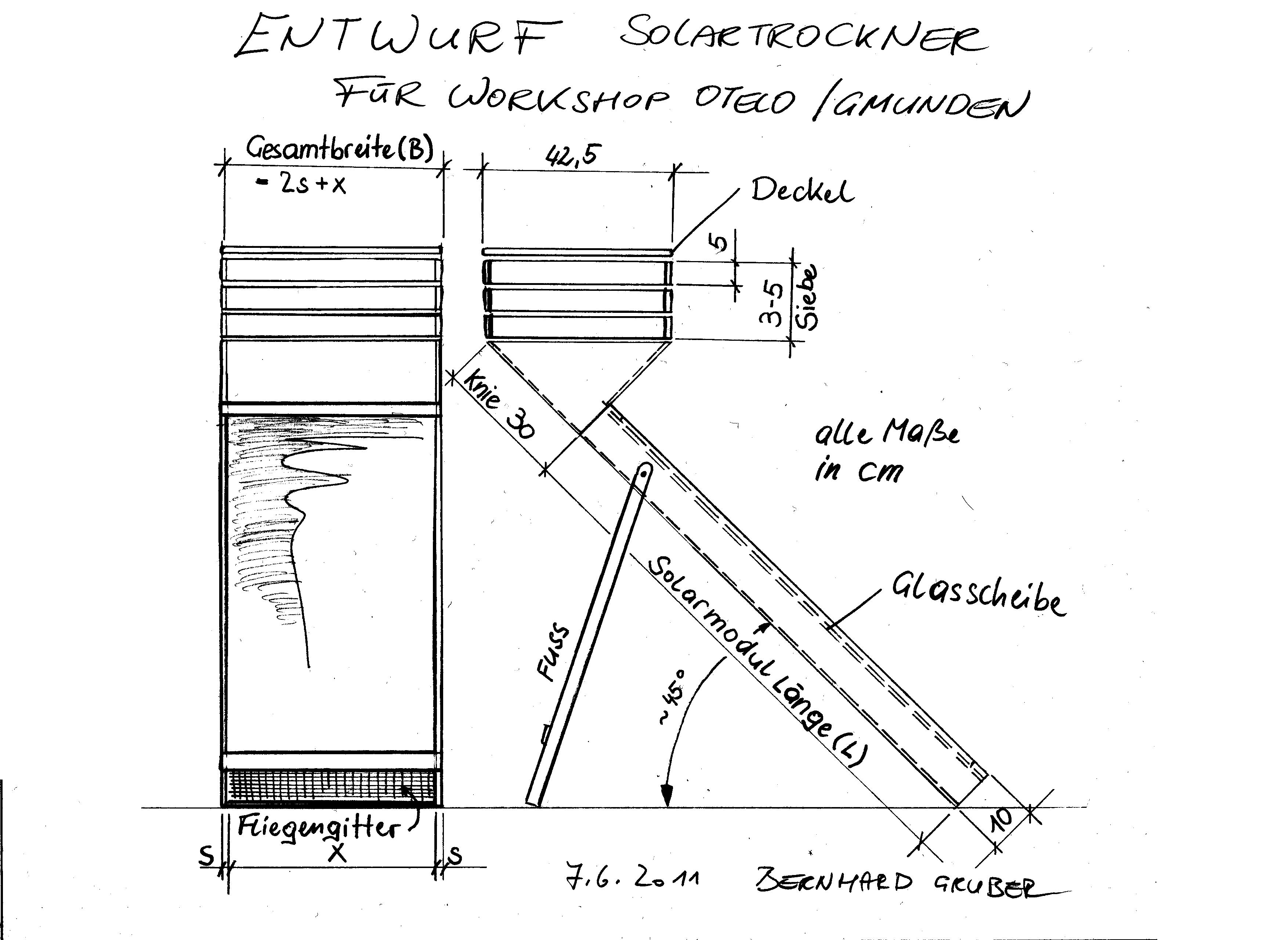 Einfacher Solartrockner Zum Trocknen Von Krutern Fr Tees Und