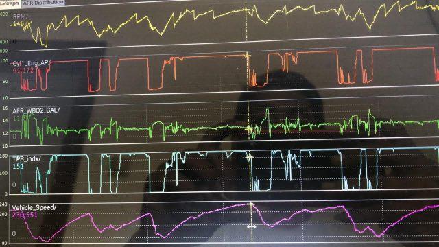 Grafik Data Top Speed Honda CBR250RR