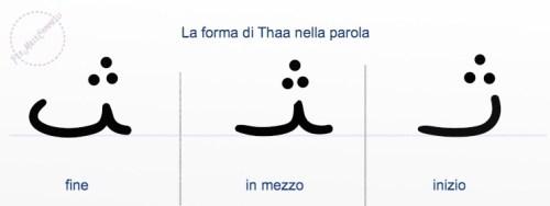 come scrivere Thaa