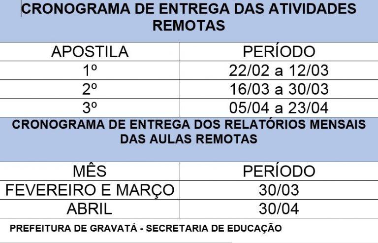 Gravatá: Secretaria de Educação dá continuidade ao cronograma de entrega de atividades e distribuição do material didático