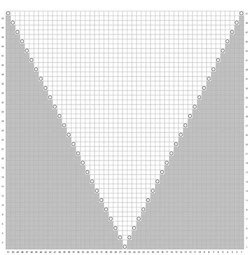 Skabelon til lace sjal trekantet 500px
