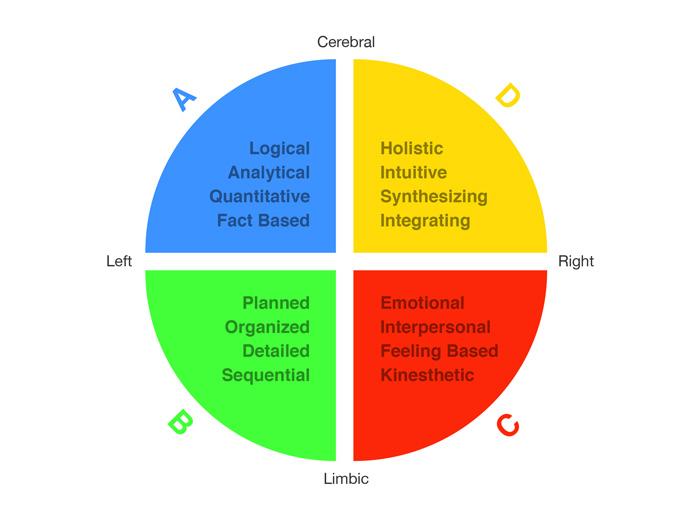 Pernilleryden Strategic Thinking In The Digital Era