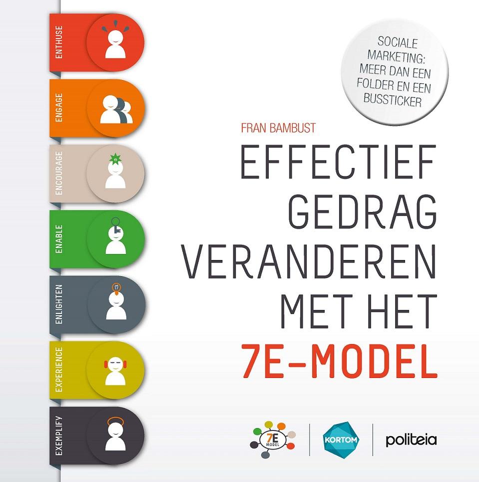 Effectief gedrag veranderen met het 7E-model - Politeia