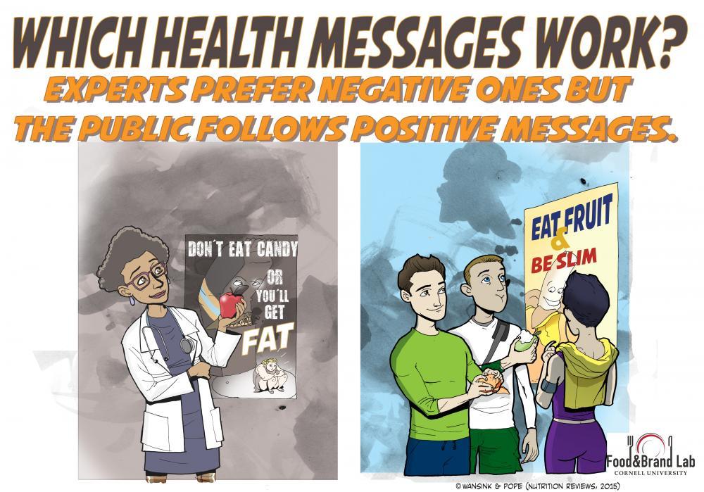 positive-negative-messaging-wansink-pope-2015_0