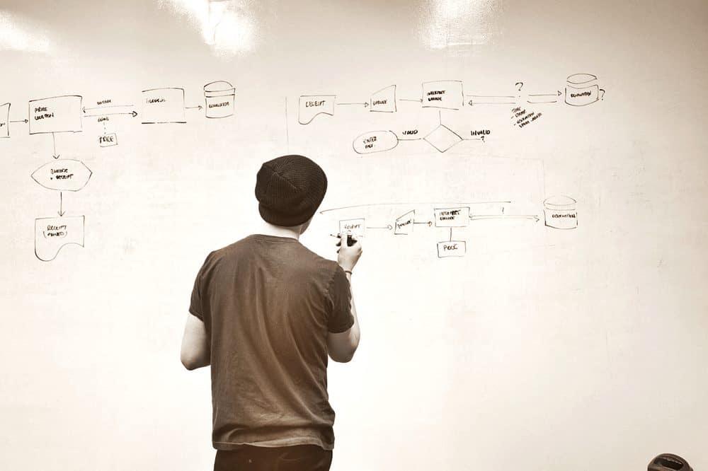 Sejarah Network Planning