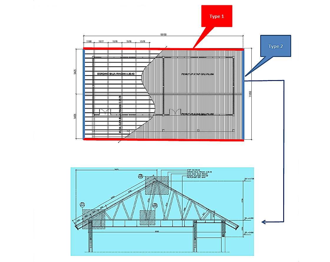 Cara mudah menghitung material atap baja ringan