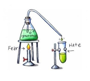 fear-ignorance-hate
