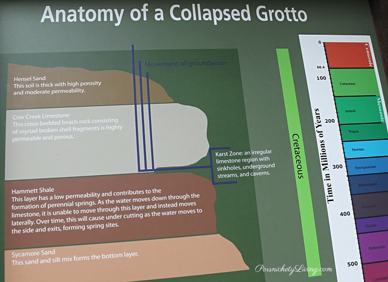 Anatomy of a Collapsed Grotto