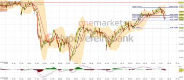 Photo of Daily outlook for October 14th: DAX with setback. Bayer and biotechs at a glance!