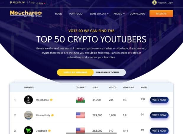 Photo of You can vote for the top 50 crypto-youtubers! – Cryptocurrencies