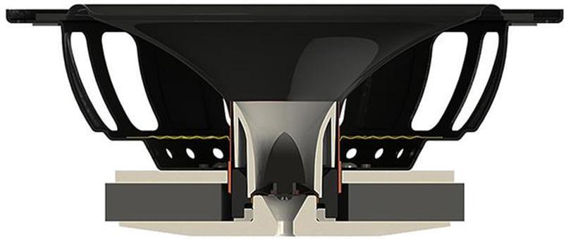 同軸單元中央設有Torus-Ogive導波器。