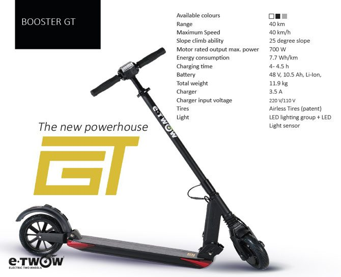 New E-Twow Booster GT 2019 | Electric Scooter | London | PET