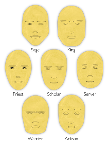 The seven soul types: what do they look like? - Personality