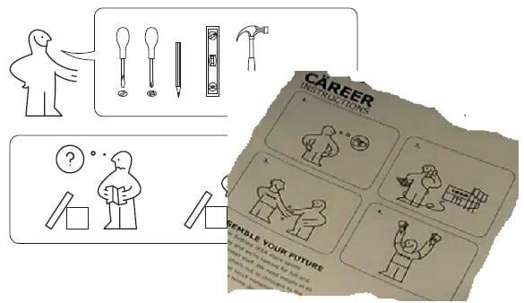 CÄREER INSTRUCTIONS