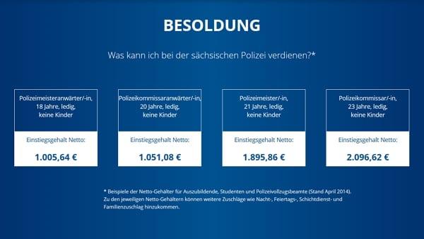 Infos zur Besoldung auf der Karriere-Website der Polizei Sachsen