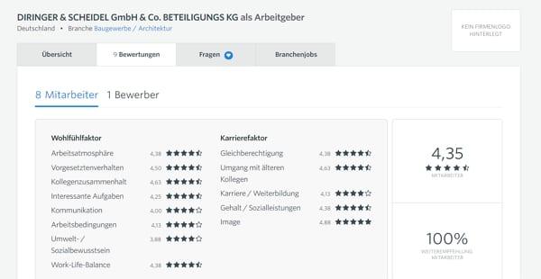 So sieht Deutschlands bester Arbeitgeber aus - Quelle kununu