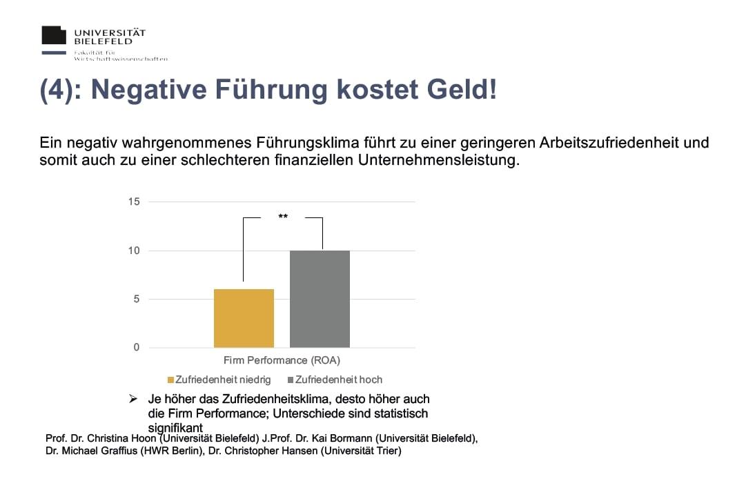 Toxische Führung kostet Geld _ Quelle Uni Bielefeld