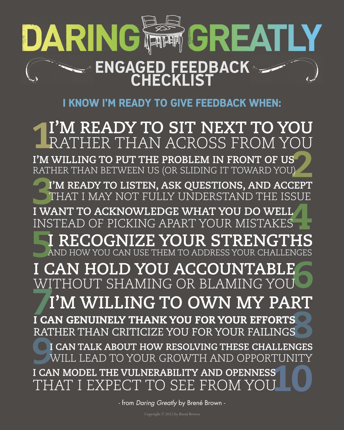 Fully Engaged Feedback Checklist
